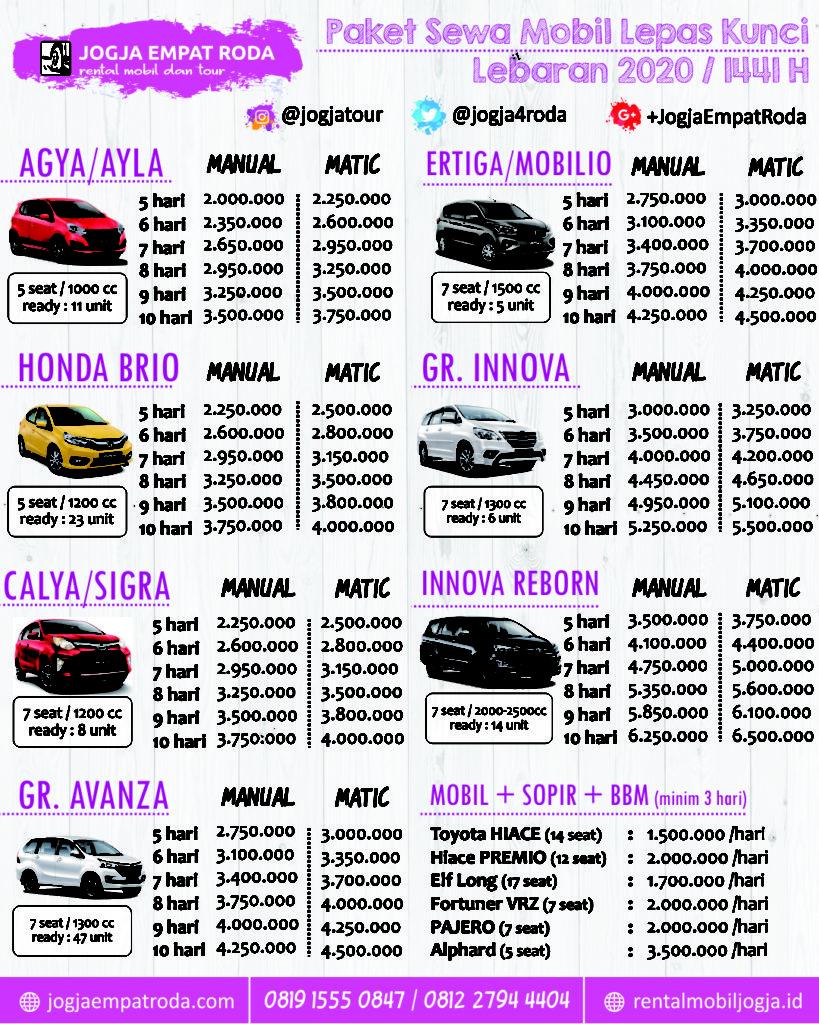Rental Mobil Lebaran Jogja 2020